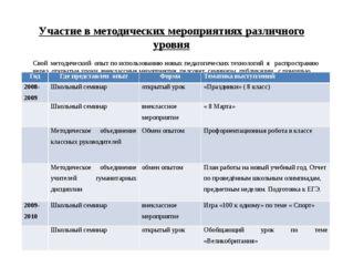 Участие в методических мероприятиях различного уровня Свой методический опыт