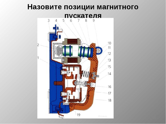 Назовите позиции магнитного пускателя *