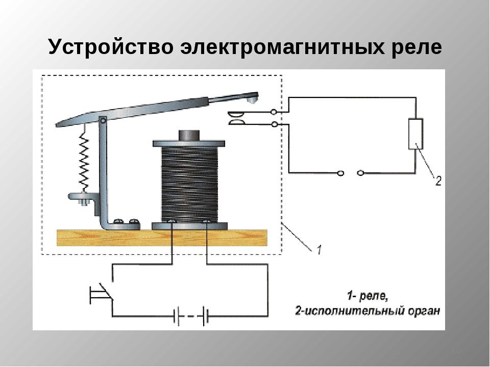 Устройство электромагнитных реле *