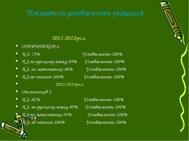 Показатели успеваемости учащихся 2011-2012уч.г. ОТЛИЧНИКОВ-6 К.З.-75% Успевае...