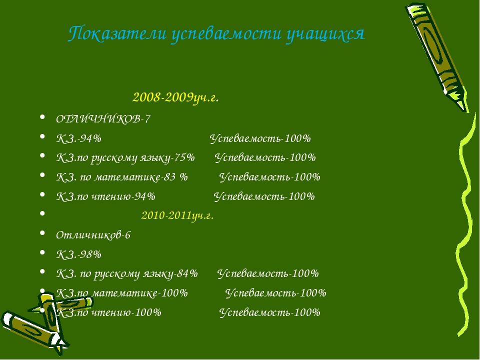 Показатели успеваемости учащихся 2008-2009уч.г. ОТЛИЧНИКОВ-7 К.З.-94% Успевае...