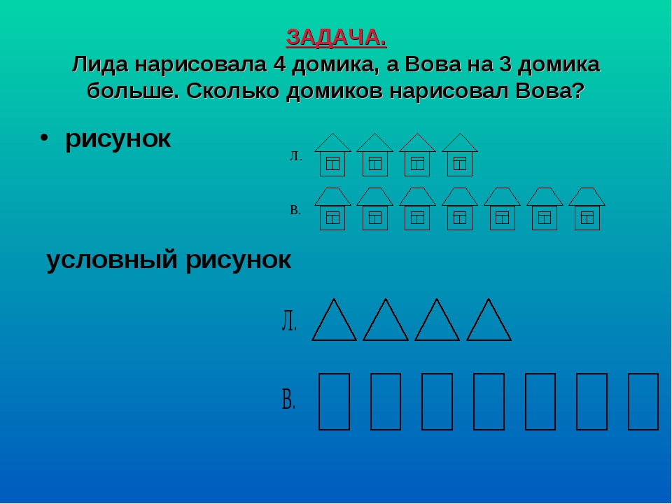 ЗАДАЧА. Лида нарисовала 4 домика, а Вова на 3 домика больше. Сколько домиков...