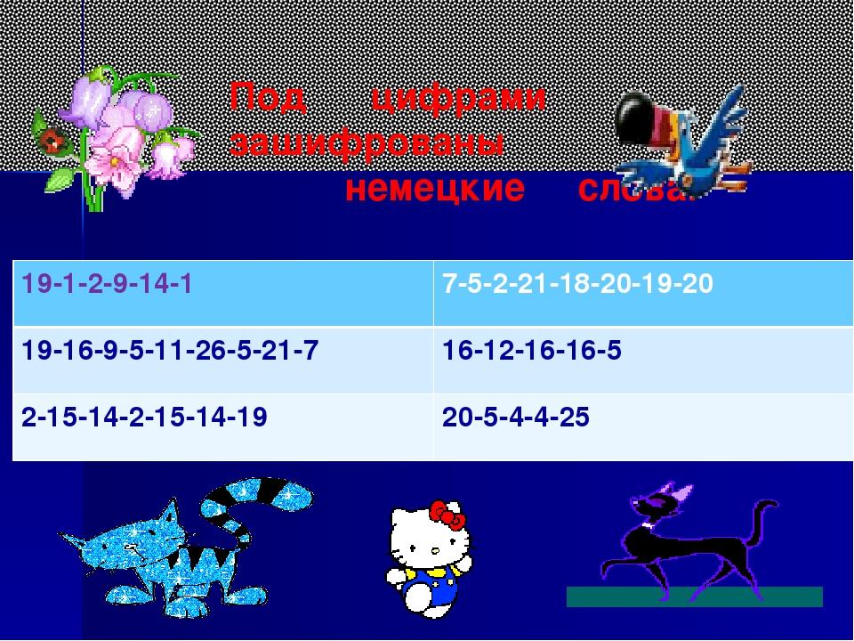 Под цифрами зашифрованы немецкие слова. 19-1-2-9-14-17-5-2-21-18-20-19-20 19...