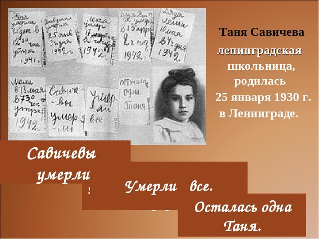 Таня Савичева ленинградская школьница, родилась 25 января 1930 г. в Ленингра...