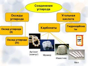 Соединения углерода Оксиды углерода Угольная кислота Оксид углерода (II) Окси