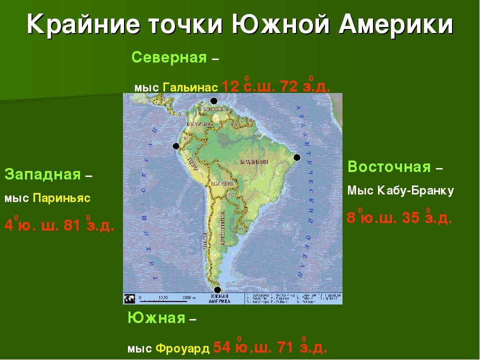 Крайние точки Южной Америки Северная – мыс Гальинас 12 с.ш. 72 з.д. Южная – м...