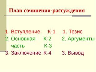 План сочинения-рассуждения 1. Вступление К-11. Тезис 2. Основная К-2 2. Арг