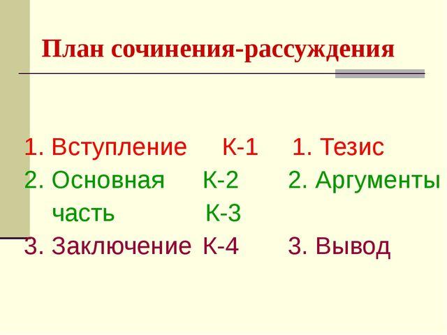 План сочинения-рассуждения 1. Вступление К-11. Тезис 2. Основная К-2 2. Арг...