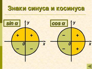 Знаки синуса и косинуса sin α + + − − x у соs α + − − + x у 0 0