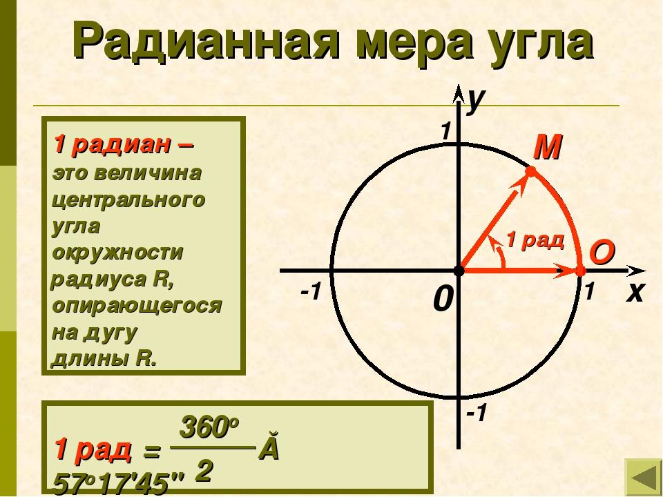 1 радиан – это величина центрального угла окружности радиуса R, опирающегося...