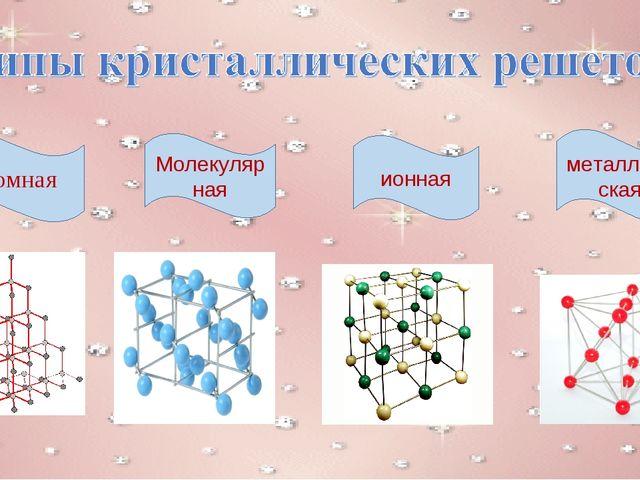 атомная Молекуляр ная ионная металлическая