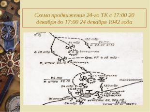 Схема продвижения 24-го ТК с 17:00 20 декабря до 17:00 24 декабря 1942 года