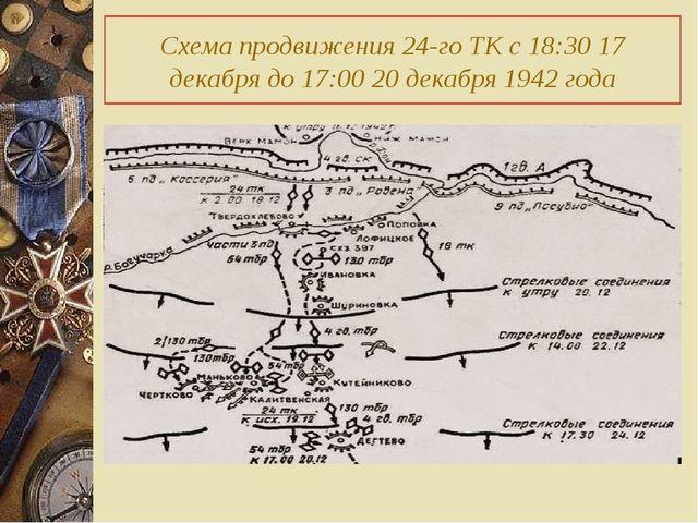 Схема продвижения 24-го ТК с 18:30 17 декабря до 17:00 20 декабря 1942 года