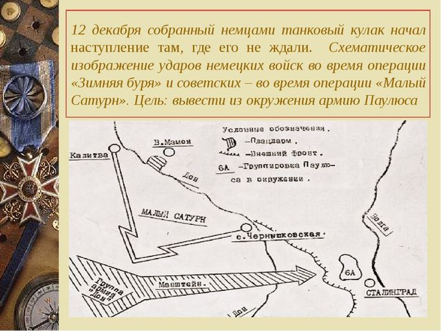 12 декабря собранный немцами танковый кулак начал наступление там, где его не...