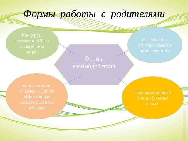 Формы работы с родителями Формы взаимодействия Информационный стенд «В сказк...