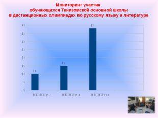 Мониторинг участия обучающихся Тенизовской основной школы в дистанционных оли