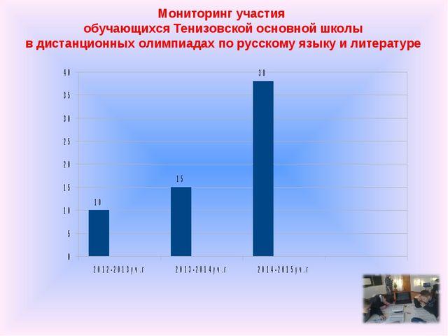 Мониторинг участия обучающихся Тенизовской основной школы в дистанционных оли...