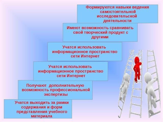 Учатся выходить за рамки содержания и форм представления учебного материала П...