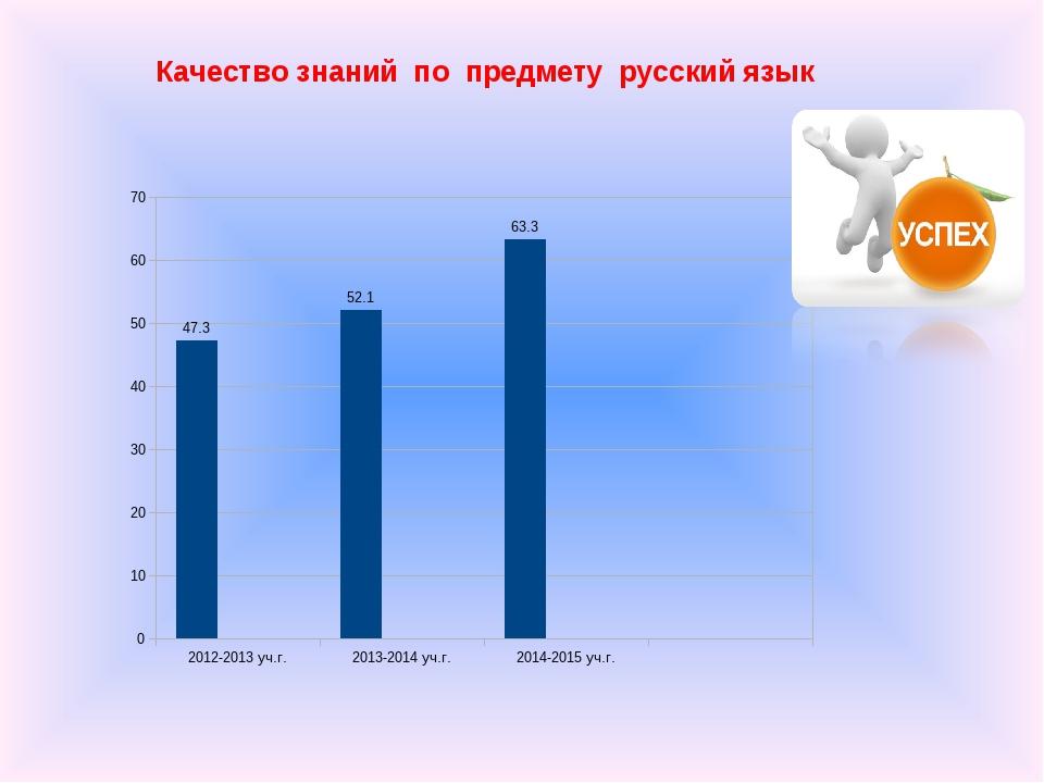 Качество знаний по предмету русский язык