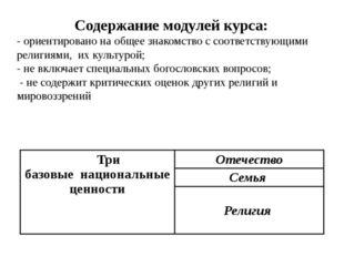 Содержание модулей курса: - ориентировано на общее знакомство с соответствую