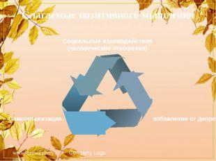www.themegallery.com Company Logo Слагаемые позитивного мышления Самоорганиза