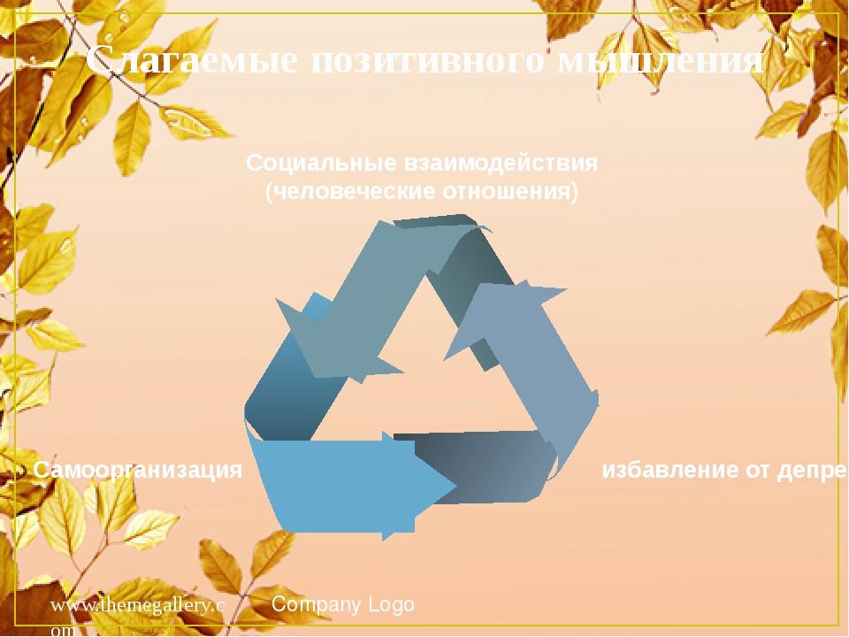 www.themegallery.com Company Logo Слагаемые позитивного мышления Самоорганиза...