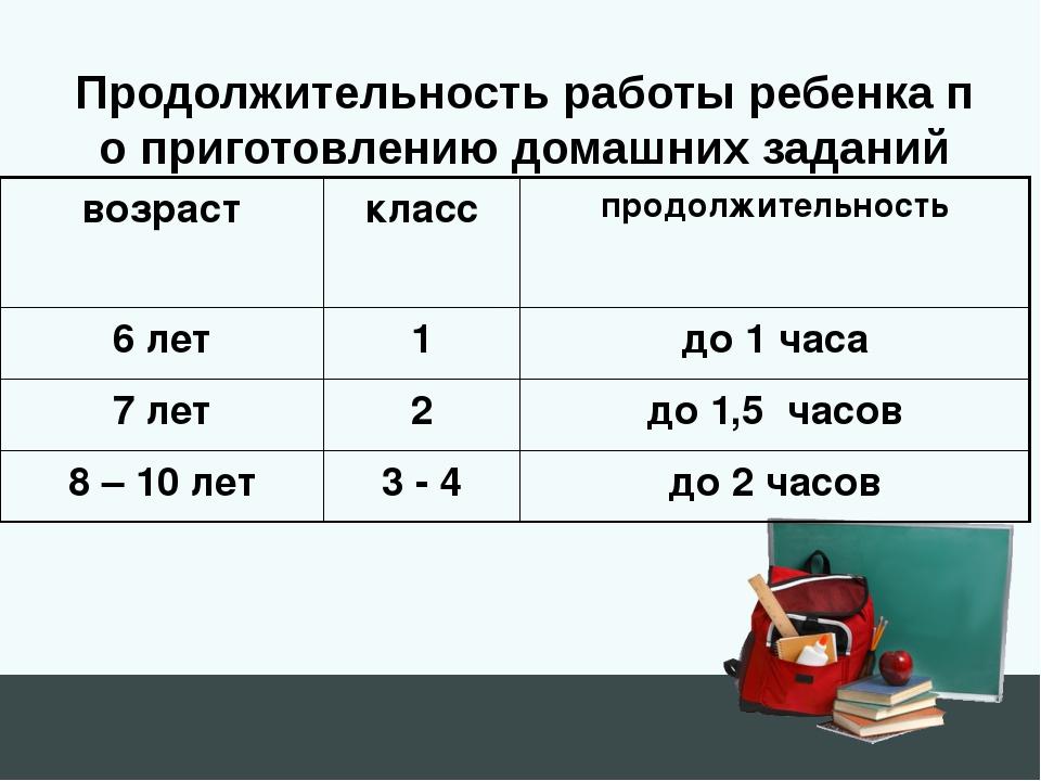 Продолжительность работы ребенка по приготовлению домашних заданий возраст к...