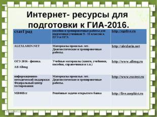 Интернет- ресурсы для подготовки к ГИА-2016. статГрадпособия и тренировочные