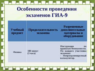 Особенности проведения экзаменов ГИА-9 Учебный предметПродолжительность экза