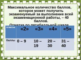 Максимальное количество баллов, которое может получить экзаменуемый за выполн