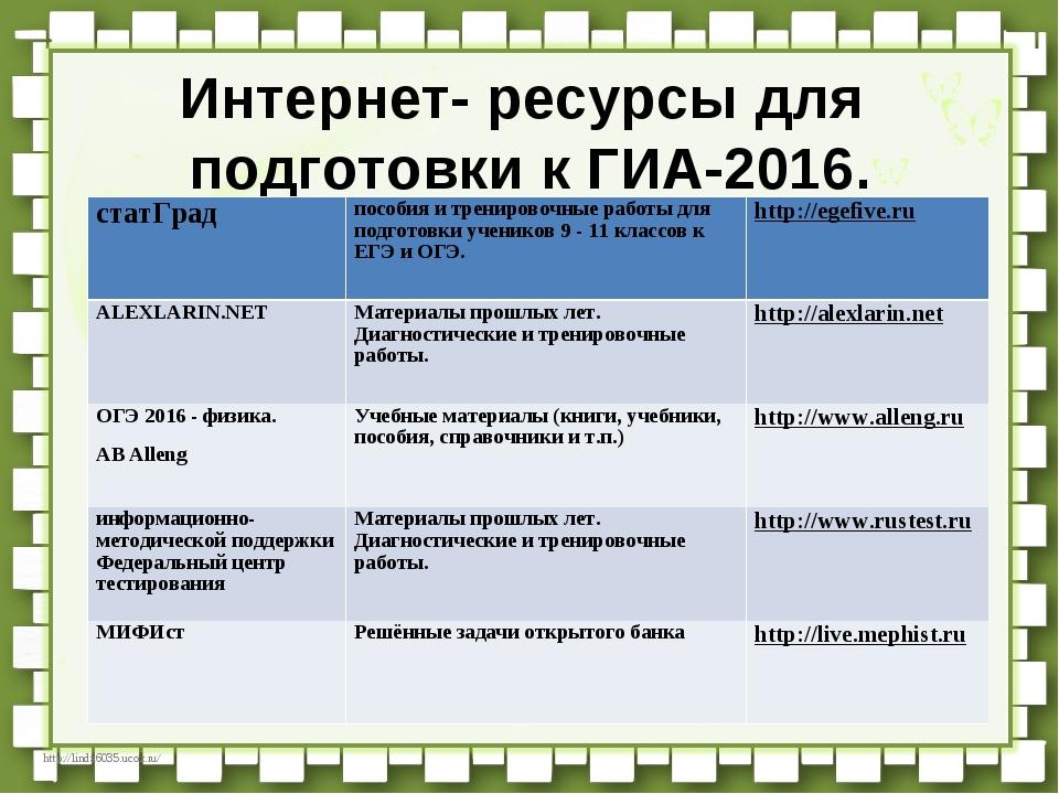 Интернет- ресурсы для подготовки к ГИА-2016. статГрадпособия и тренировочные...