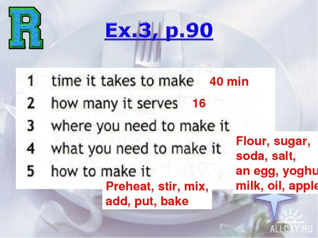 40 min 16 Flour, sugar, soda, salt, an egg, yoghurt milk, oil, apple,… Prehea...