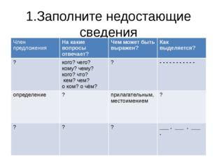 1.Заполните недостающие сведения Член предложения На какие вопросы отвечает?
