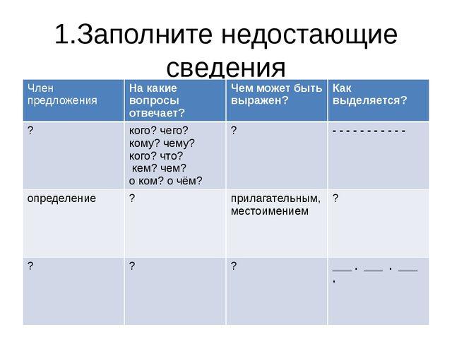 1.Заполните недостающие сведения Член предложения На какие вопросы отвечает?...