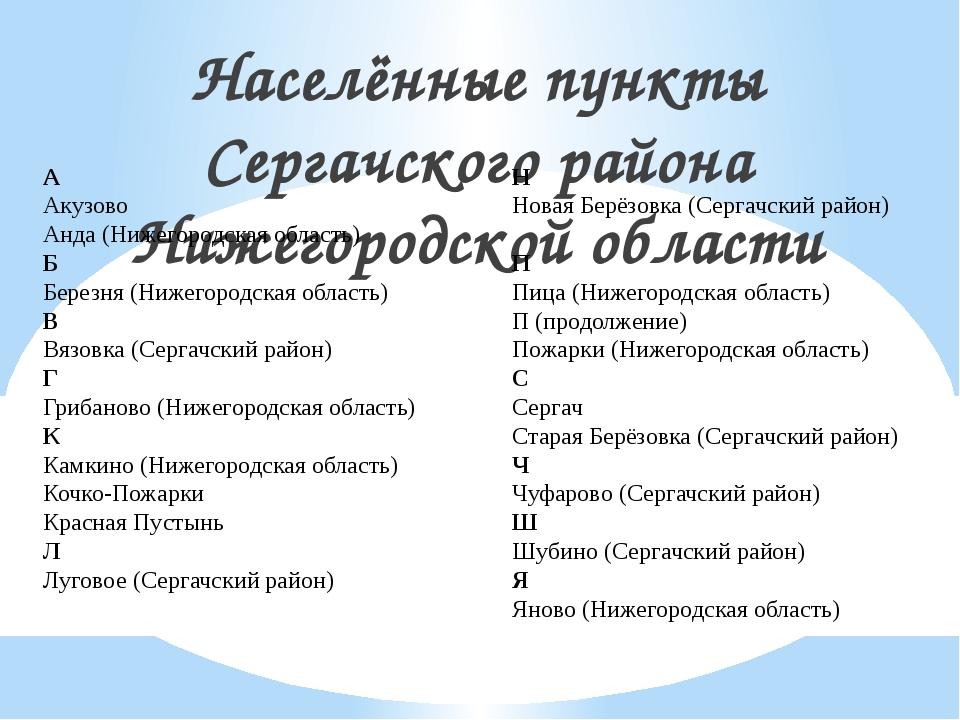 Населённые пункты Сергачского района Нижегородской области А Акузово Анда (Ни...