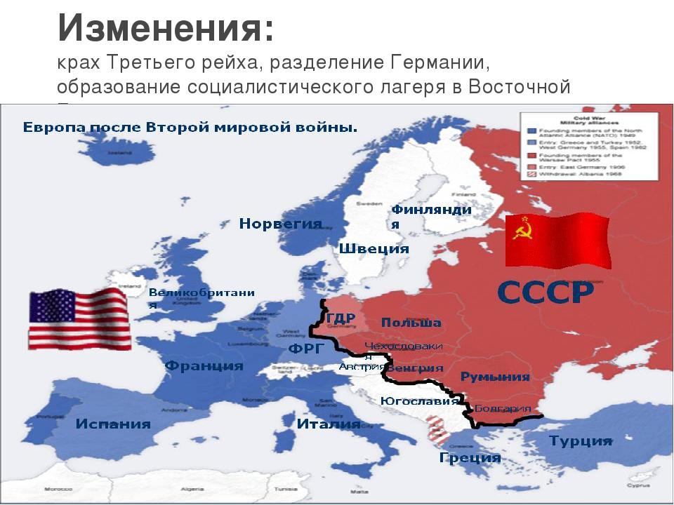 Изменения: крах Третьего рейха, разделение Германии, образование социалистиче...