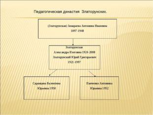 Педагогическая династия Златорунских. (Златорунская) Замараева Антонина Ивано