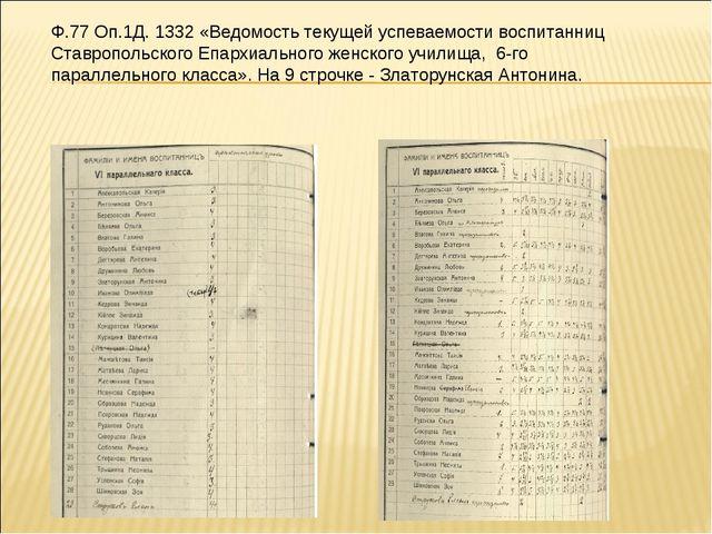 Ф.77 Оп.1Д. 1332 «Ведомость текущей успеваемости воспитанниц Ставропольского...