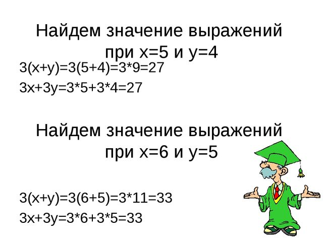 Найдем значение выражений при х=5 и у=4 3(х+у)=3(5+4)=3*9=27 3х+3у=3*5+3*4=27...