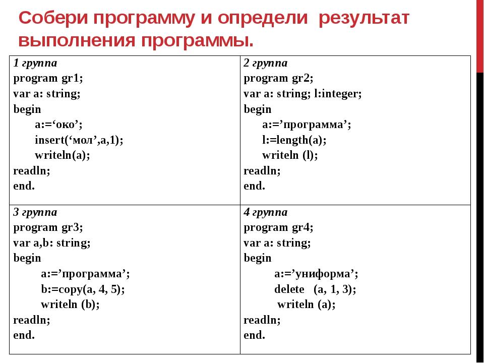 Собери программу и определи результат выполнения программы. 1группа program g...