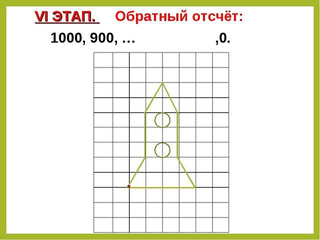 VI ЭТАП. Обратный отсчёт: 1000, 900, … ,0.   ...