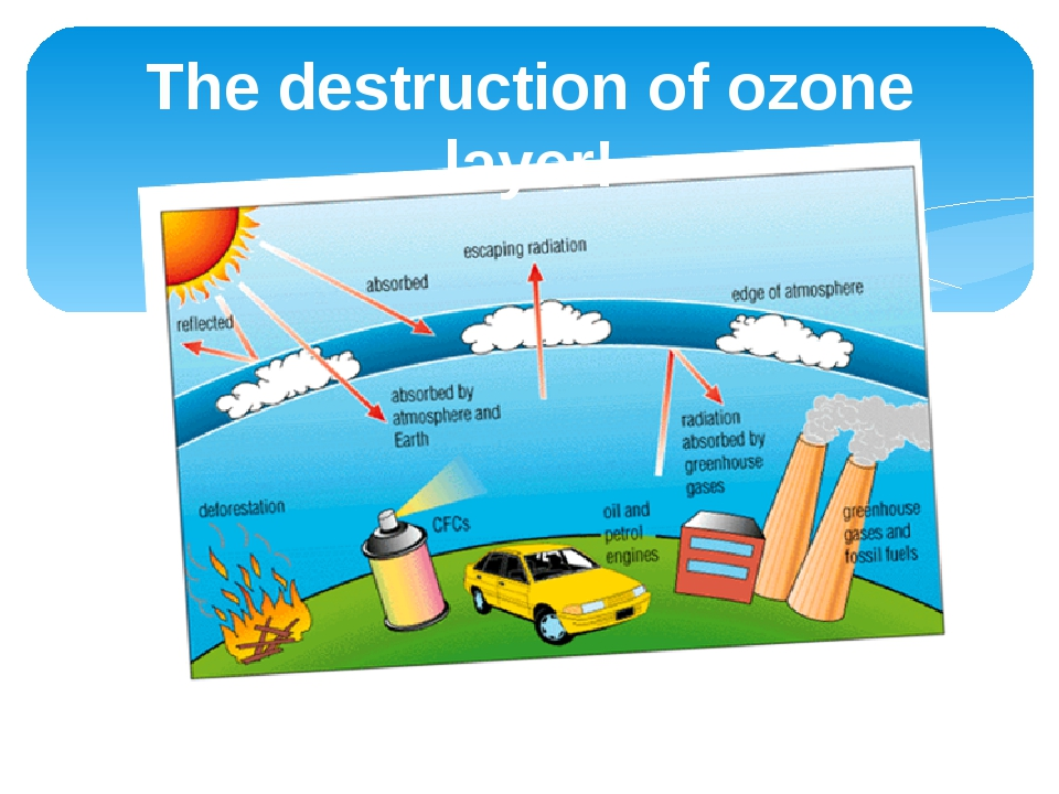 The destruction of ozone layer!
