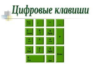 Num Lock / * 5 8 6 9 PgUp 4 7 Home 2 1 End 3 PgDn 0 Ins . Del _ + Enter
