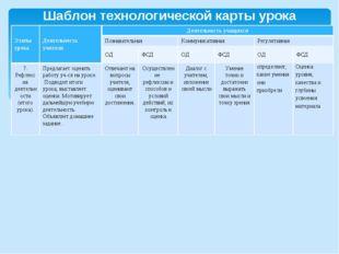 Шаблон технологической карты урока Этапы урокаДеятельность учителя Деятельн