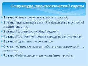 Структура технологической карты 1 этап. «Самоопределение к деятельности». 2
