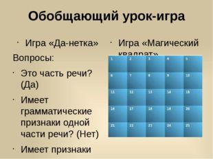 Обобщающий урок-игра Игра «Да-нетка» Вопросы: Это часть речи? (Да) Имеет грам