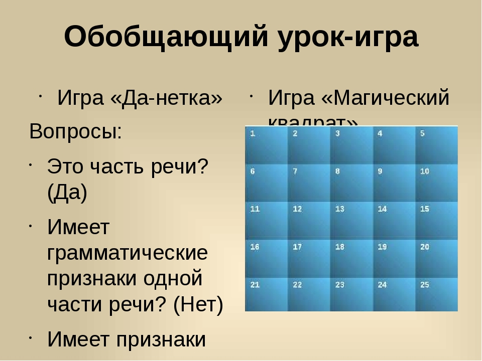 Обобщающий урок-игра Игра «Да-нетка» Вопросы: Это часть речи? (Да) Имеет грам...