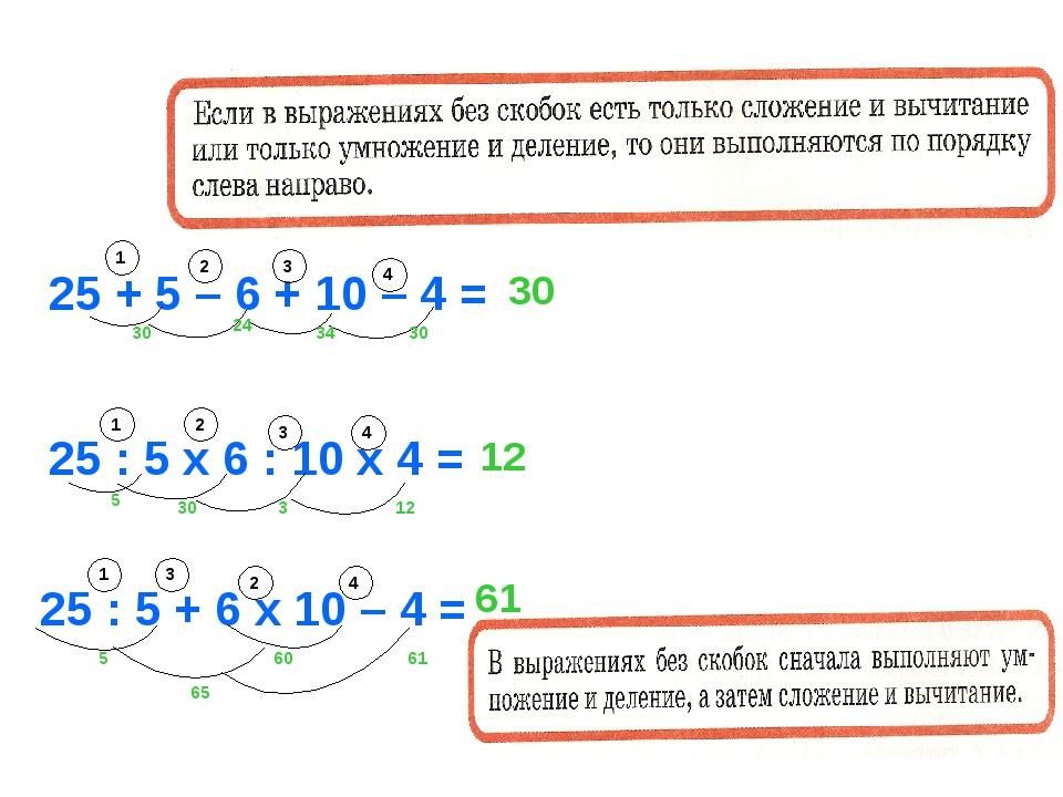 25 + 5 – 6 + 10 – 4 = 4 2 3 1 30 24 34 30 30 25 : 5 х 6 : 10 х 4 = 4 3 2 1 5...