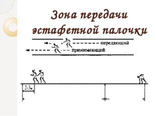 Зона передачи эстафетной палочки Зона передачи эстафетной палочки 20 м. Зона