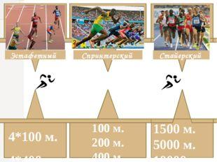 Бег 4*100 м. 4*400 м. 100 м. 200 м. 400 м. 800 м. 1500 м. 5000 м. 10000 км. С